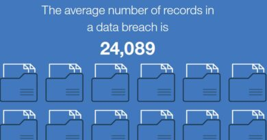 IBM Data Breach