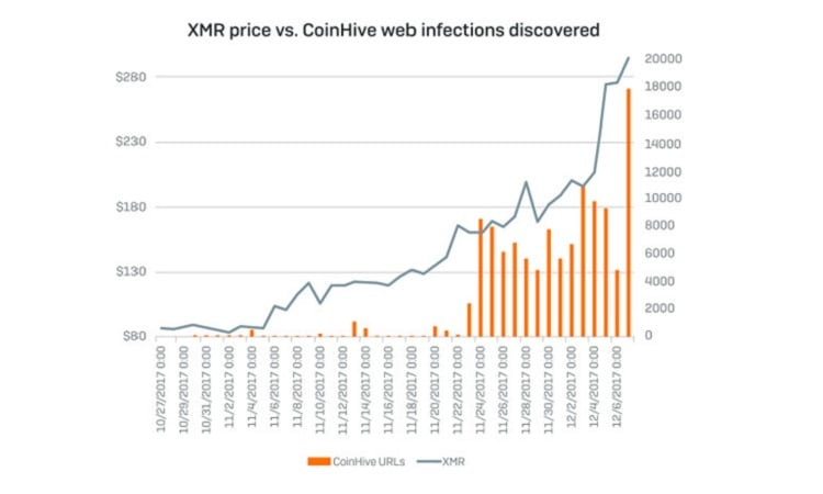 CoinHive 02