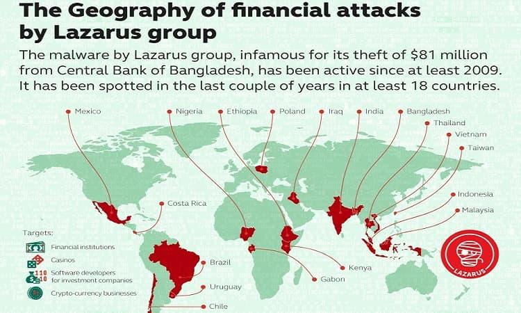Lazarus-map